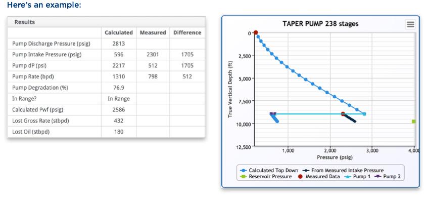 software-oil-optimisation
